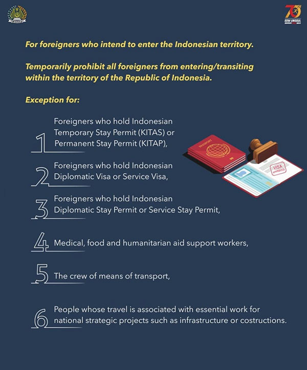 Foreigners Entering Indonesia